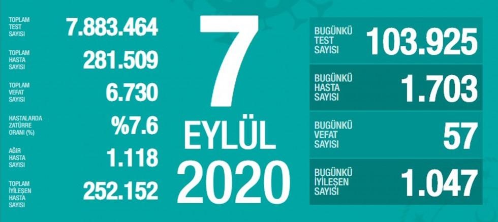 Can kayıpları artıyor, en çok hasta Ankara'da!